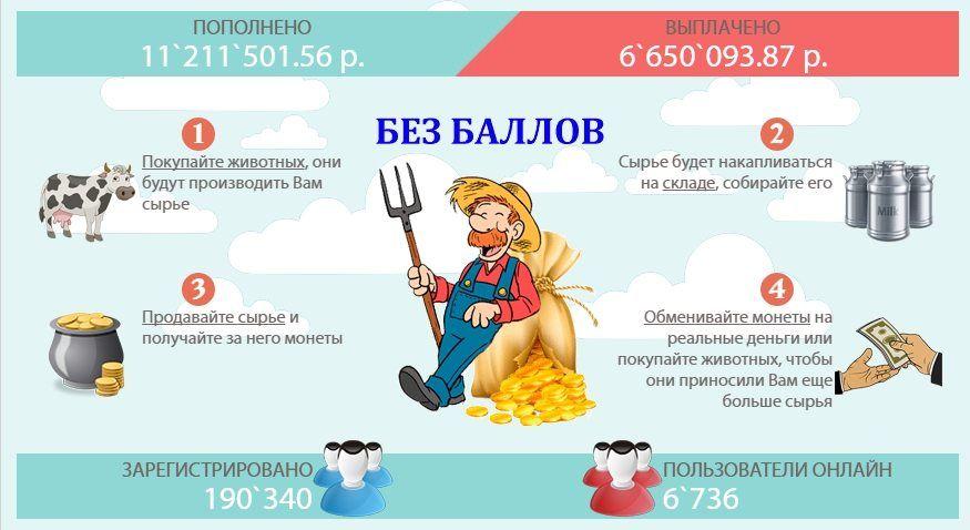 Стратегии для олимп трейд с 500 рублей 1